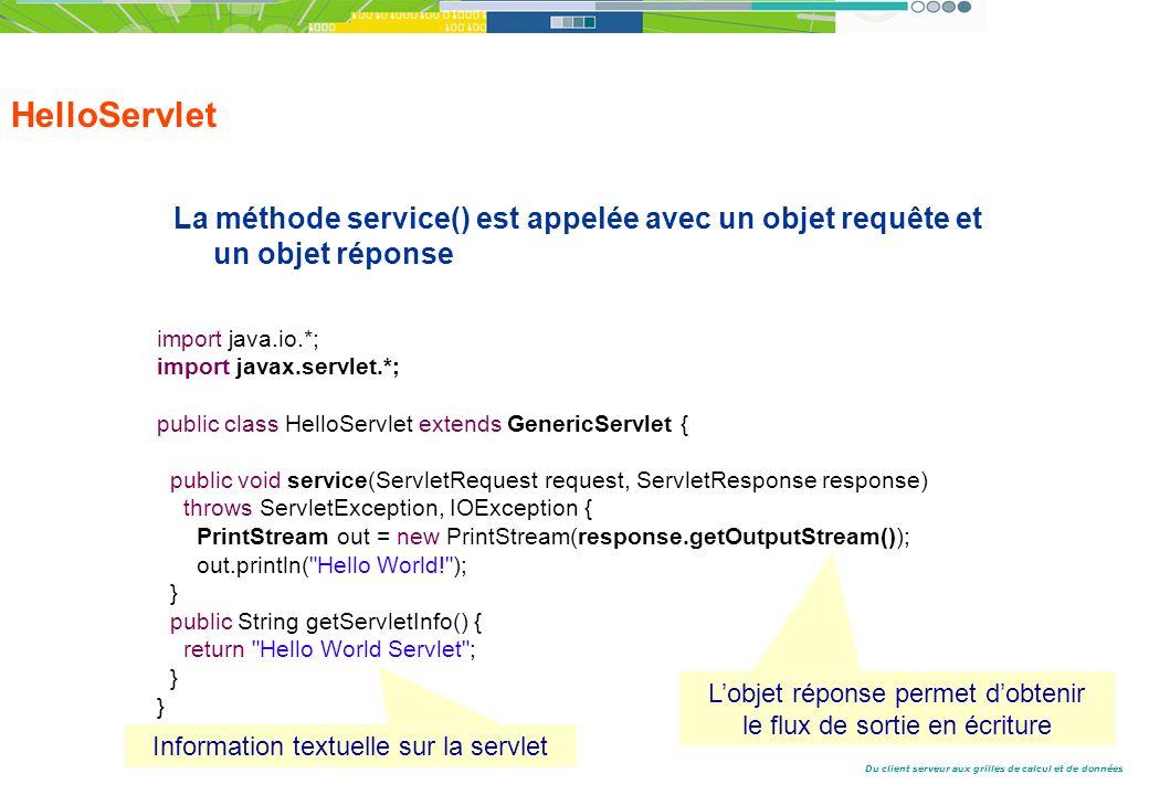Du client serveur aux grilles de calcul et de données HelloServlet La méthode service() est appelée avec un objet requête et un objet réponse import java.io.*; import javax.servlet.*; public class HelloServlet extends GenericServlet { public void service(ServletRequest request, ServletResponse response) throws ServletException, IOException { PrintStream out = new PrintStream(response.getOutputStream()); out.println( Hello World! ); } public String getServletInfo() { return Hello World Servlet ; } Lobjet réponse permet dobtenir le flux de sortie en écriture Information textuelle sur la servlet