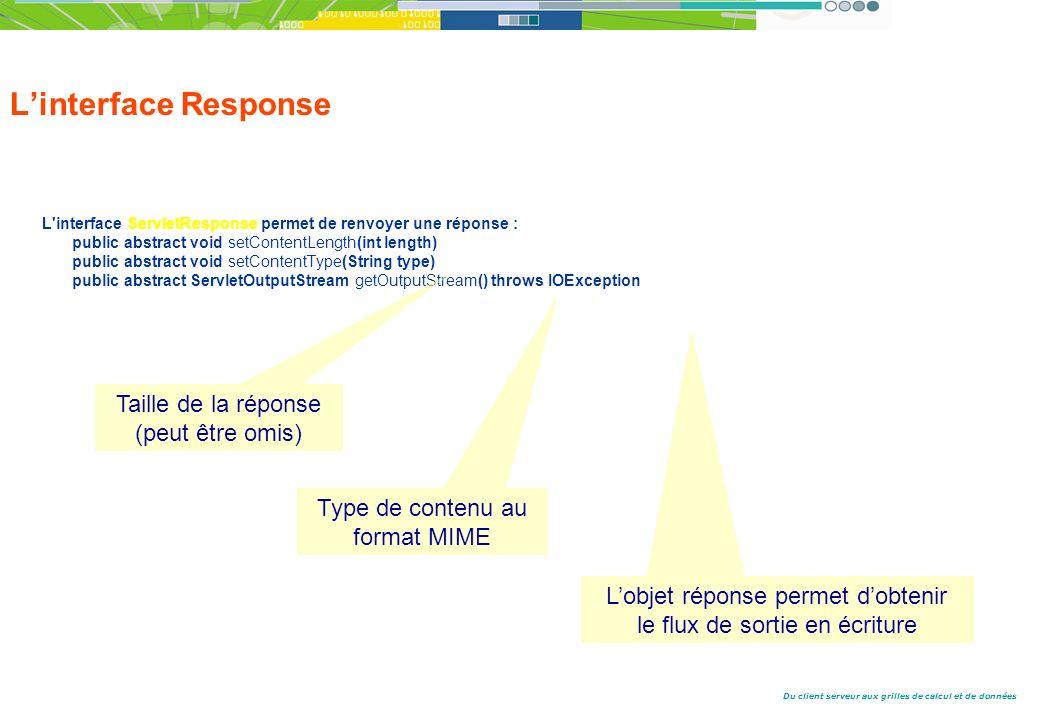 Du client serveur aux grilles de calcul et de données Linterface Response L interface ServletResponse permet de renvoyer une réponse : public abstract void setContentLength(int length) public abstract void setContentType(String type) public abstract ServletOutputStream getOutputStream() throws IOException Lobjet réponse permet dobtenir le flux de sortie en écriture Type de contenu au format MIME Taille de la réponse (peut être omis)