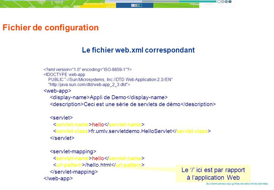 Du client serveur aux grilles de calcul et de données Fichier de configuration Le fichier web.xml correspondant <!DOCTYPE web-app PUBLIC -//Sun Microsystems, Inc.//DTD Web Application 2.3//EN http://java.sun.com/dtd/web-app_2_3.dtd > Appli de Demo Ceci est une série de servlets de démo hello fr.umlv.servletdemo.HelloServlet hello /hello.html Le / ici est par rapport à lapplication Web