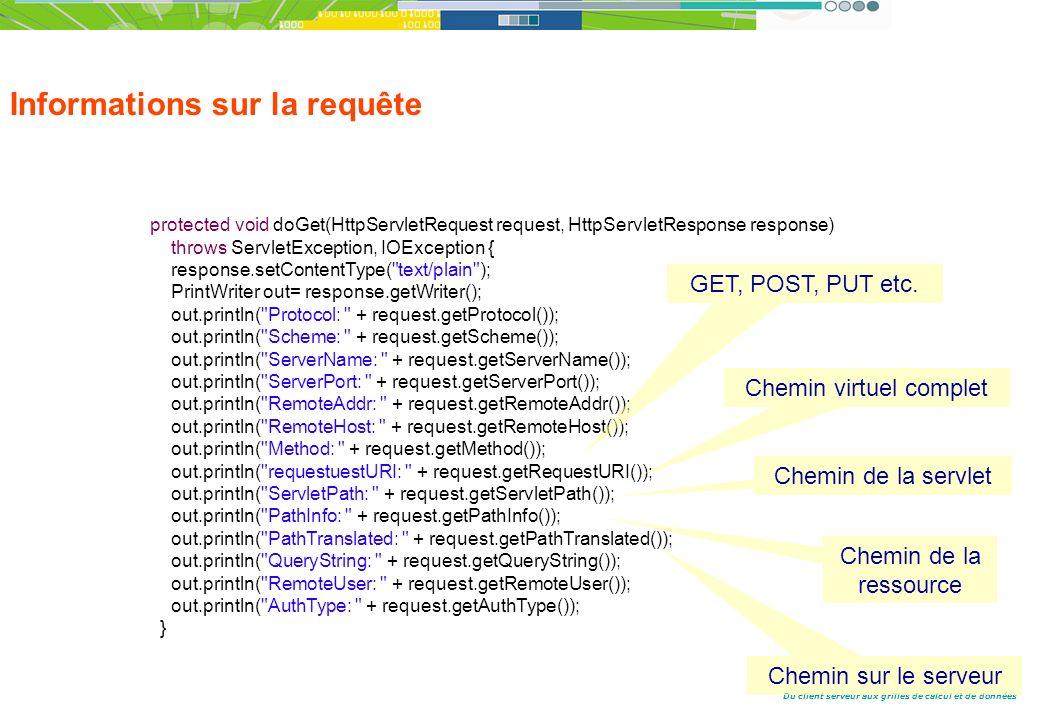 Du client serveur aux grilles de calcul et de données Informations sur la requête protected void doGet(HttpServletRequest request, HttpServletResponse response) throws ServletException, IOException { response.setContentType( text/plain ); PrintWriter out= response.getWriter(); out.println( Protocol: + request.getProtocol()); out.println( Scheme: + request.getScheme()); out.println( ServerName: + request.getServerName()); out.println( ServerPort: + request.getServerPort()); out.println( RemoteAddr: + request.getRemoteAddr()); out.println( RemoteHost: + request.getRemoteHost()); out.println( Method: + request.getMethod()); out.println( requestuestURI: + request.getRequestURI()); out.println( ServletPath: + request.getServletPath()); out.println( PathInfo: + request.getPathInfo()); out.println( PathTranslated: + request.getPathTranslated()); out.println( QueryString: + request.getQueryString()); out.println( RemoteUser: + request.getRemoteUser()); out.println( AuthType: + request.getAuthType()); } GET, POST, PUT etc.