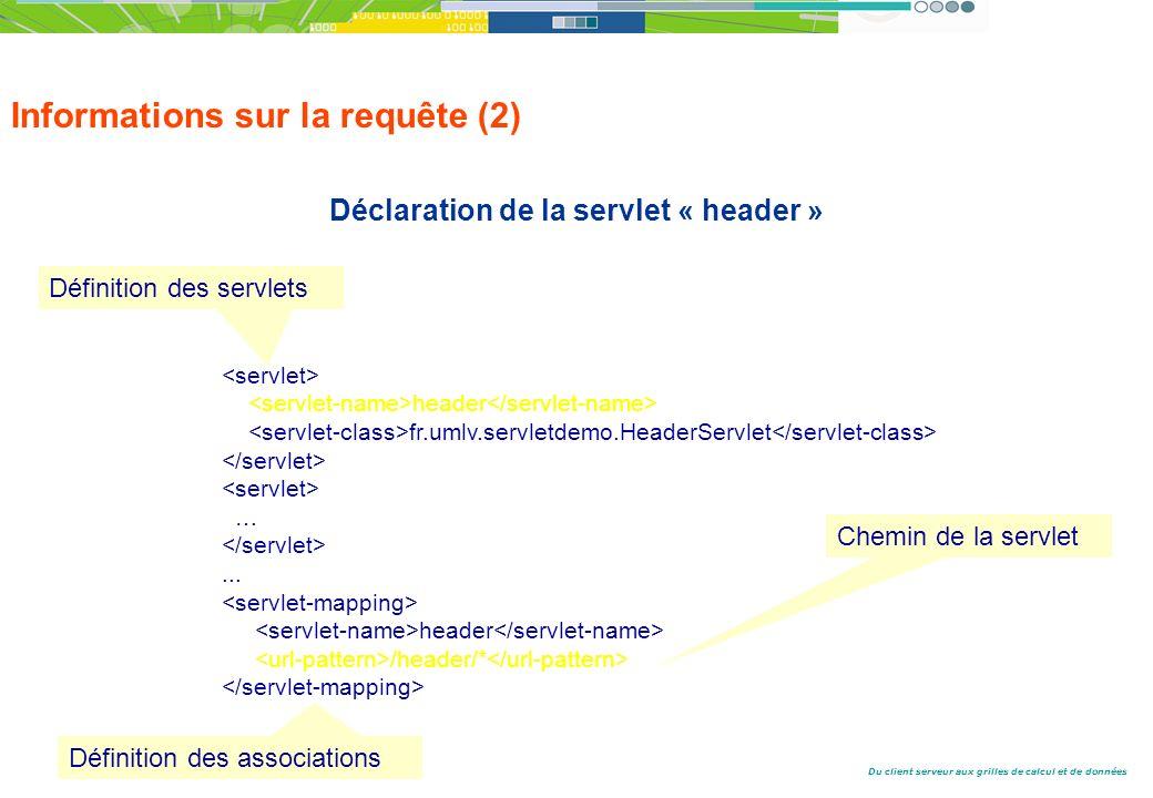 Du client serveur aux grilles de calcul et de données Informations sur la requête (2) Déclaration de la servlet « header » header fr.umlv.servletdemo.HeaderServlet …...