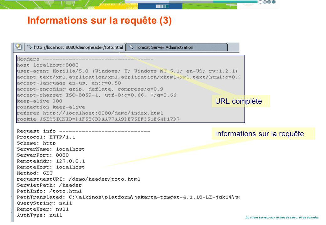 Du client serveur aux grilles de calcul et de données Informations sur la requête (3) Informations sur la requête URL complète