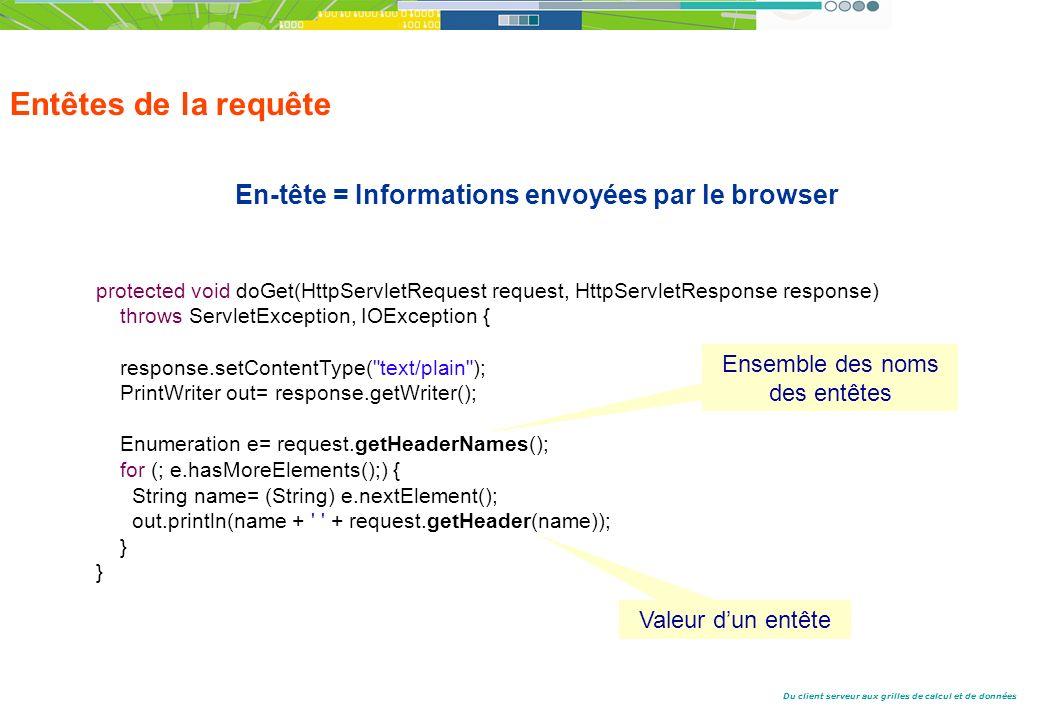 Du client serveur aux grilles de calcul et de données Entêtes de la requête En-tête = Informations envoyées par le browser protected void doGet(HttpServletRequest request, HttpServletResponse response) throws ServletException, IOException { response.setContentType( text/plain ); PrintWriter out= response.getWriter(); Enumeration e= request.getHeaderNames(); for (; e.hasMoreElements();) { String name= (String) e.nextElement(); out.println(name + + request.getHeader(name)); } Ensemble des noms des entêtes Valeur dun entête