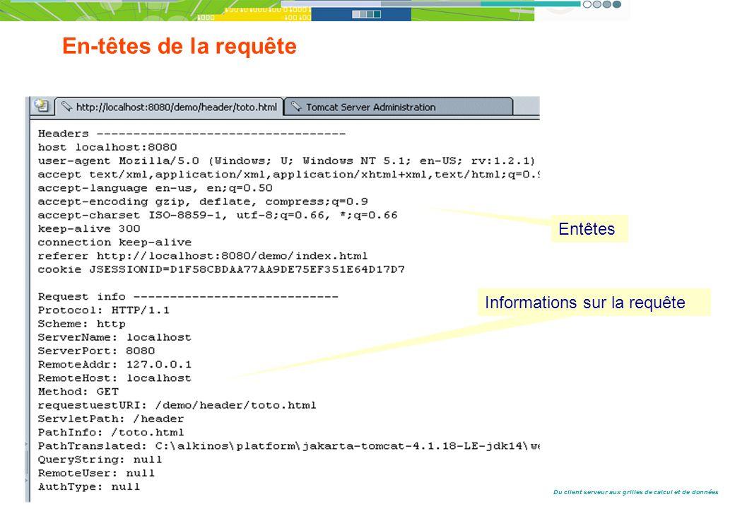 Du client serveur aux grilles de calcul et de données En-têtes de la requête Entêtes Informations sur la requête
