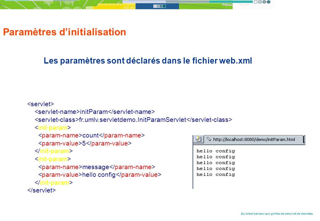 Du client serveur aux grilles de calcul et de données Paramètres dinitialisation Les paramètres sont déclarés dans le fichier web.xml initParam fr.umlv.servletdemo.InitParamServlet count 5 message hello config
