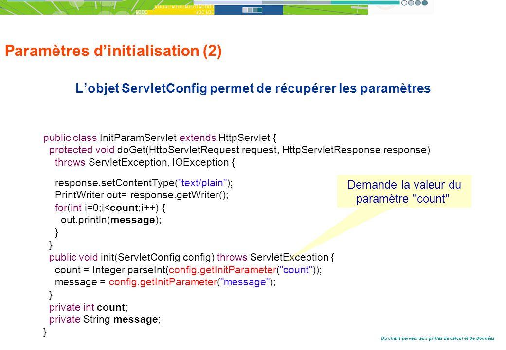 Du client serveur aux grilles de calcul et de données Paramètres dinitialisation (2) Lobjet ServletConfig permet de récupérer les paramètres public class InitParamServlet extends HttpServlet { protected void doGet(HttpServletRequest request, HttpServletResponse response) throws ServletException, IOException { response.setContentType( text/plain ); PrintWriter out= response.getWriter(); for(int i=0;i<count;i++) { out.println(message); } public void init(ServletConfig config) throws ServletException { count = Integer.parseInt(config.getInitParameter( count )); message = config.getInitParameter( message ); } private int count; private String message; } Demande la valeur du paramètre count