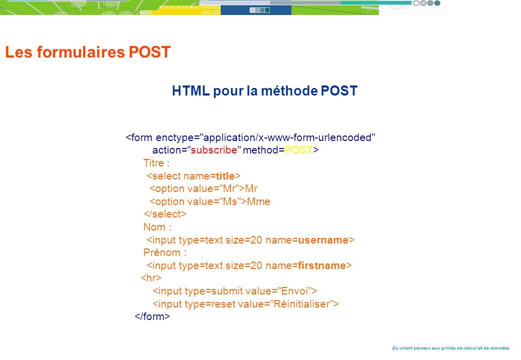 Du client serveur aux grilles de calcul et de données Les formulaires POST HTML pour la méthode POST <form enctype= application/x-www-form-urlencoded action= subscribe method=POST> Titre : Mr Mme Nom : Prénom :
