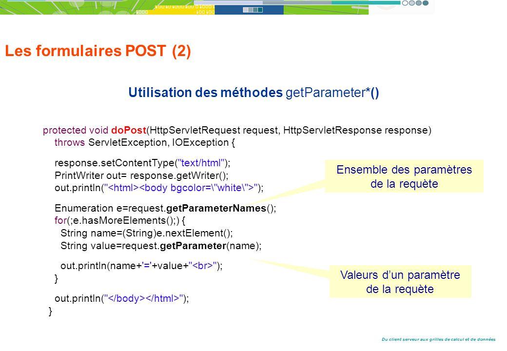 Du client serveur aux grilles de calcul et de données Les formulaires POST (2) Utilisation des méthodes getParameter*() protected void doPost(HttpServletRequest request, HttpServletResponse response) throws ServletException, IOException { response.setContentType( text/html ); PrintWriter out= response.getWriter(); out.println( ); Enumeration e=request.getParameterNames(); for(;e.hasMoreElements();) { String name=(String)e.nextElement(); String value=request.getParameter(name); out.println(name+ = +value+ ); } out.println( ); } Ensemble des paramètres de la requète Valeurs dun paramètre de la requète