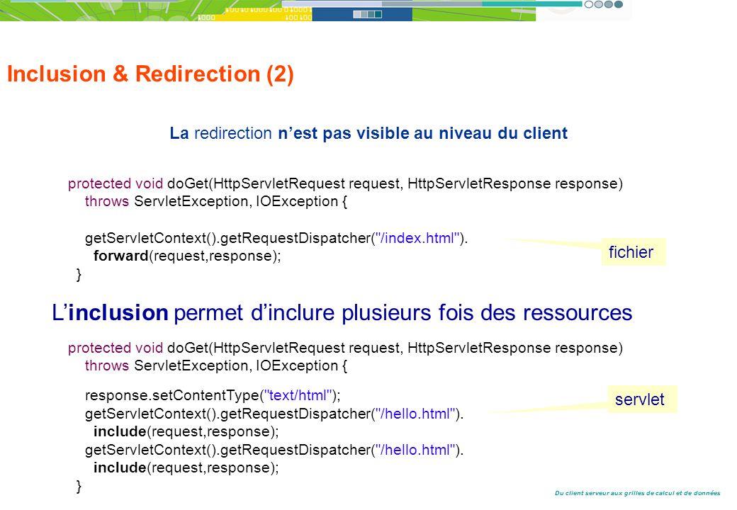 Du client serveur aux grilles de calcul et de données Inclusion & Redirection (2) La redirection nest pas visible au niveau du client protected void doGet(HttpServletRequest request, HttpServletResponse response) throws ServletException, IOException { getServletContext().getRequestDispatcher( /index.html ).