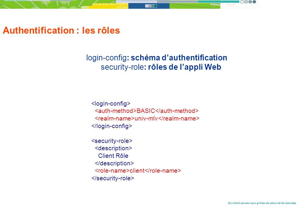 Du client serveur aux grilles de calcul et de données Authentification : les rôles login-config: schéma dauthentification security-role: rôles de lappli Web BASIC univ-mlv Client Rôle client
