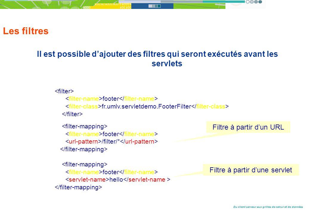 Du client serveur aux grilles de calcul et de données Les filtres Il est possible dajouter des filtres qui seront exécutés avant les servlets footer fr.umlv.servletdemo.FooterFilter footer /filter/* footer hello Filtre à partir dun URL Filtre à partir dune servlet