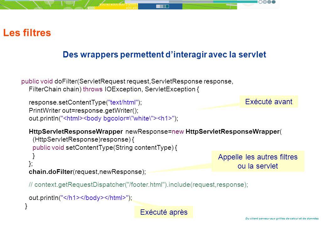 Du client serveur aux grilles de calcul et de données Les filtres Des wrappers permettent dinteragir avec la servlet public void doFilter(ServletRequest request,ServletResponse response, FilterChain chain) throws IOException, ServletException { response.setContentType( text/html ); PrintWriter out=response.getWriter(); out.println( ); HttpServletResponseWrapper newResponse=new HttpServletResponseWrapper( (HttpServletResponse)response) { public void setContentType(String contentType) { } }; chain.doFilter(request,newResponse); // context.getRequestDispatcher( /footer.html ).include(request,response); out.println( ); } Appelle les autres filtres ou la servlet Exécuté avant Exécuté après