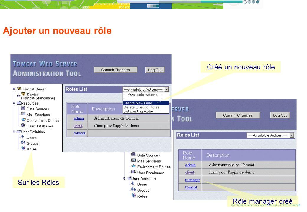 Du client serveur aux grilles de calcul et de données Ajouter un nouveau rôle Sur les Rôles Créé un nouveau rôle Rôle manager créé