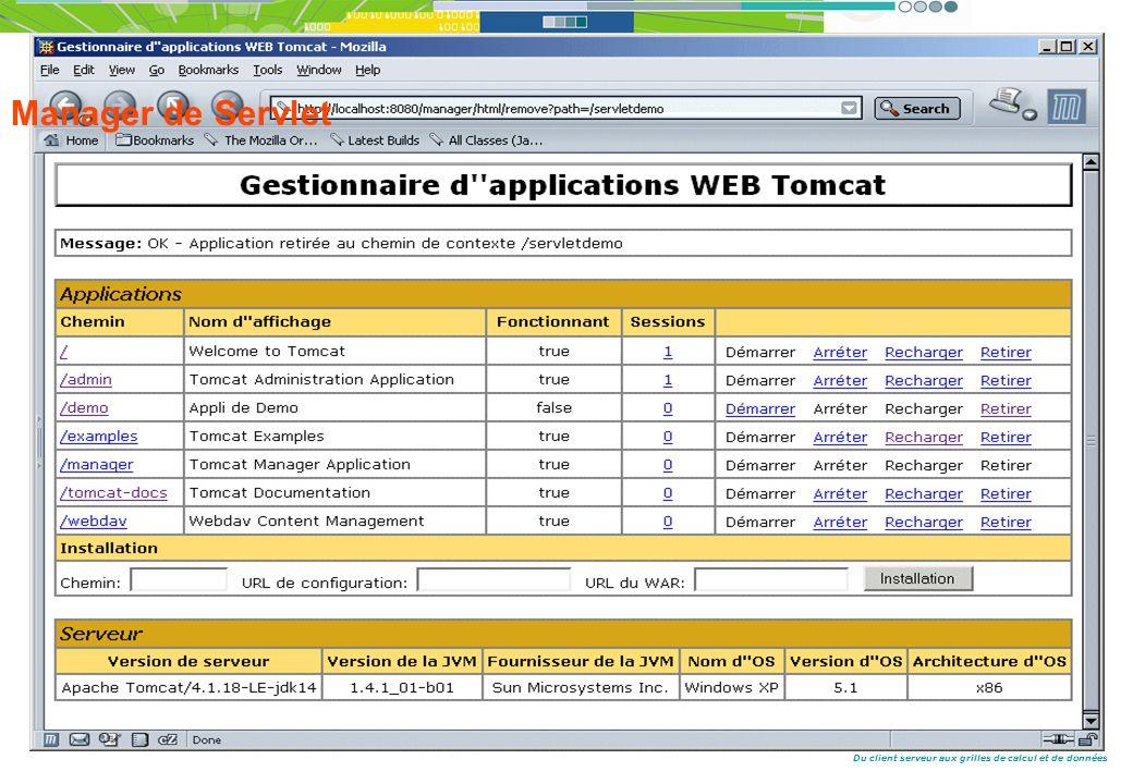 Du client serveur aux grilles de calcul et de données Manager de Servlet