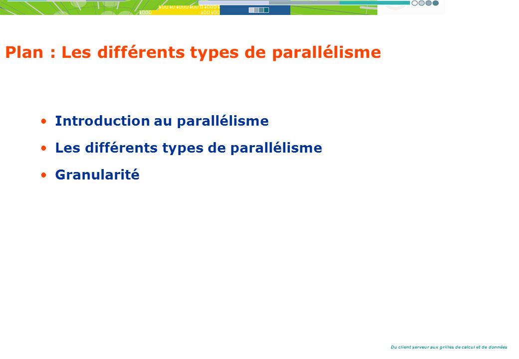 Du client serveur aux grilles de calcul et de données Plan : Les différents types de parallélisme Introduction au parallélisme Les différents types de parallélisme Granularité