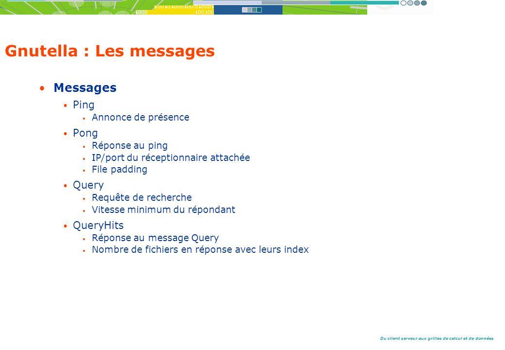 Du client serveur aux grilles de calcul et de données Gnutella : Les messages Messages Ping Annonce de présence Pong Réponse au ping IP/port du réceptionnaire attachée File padding Query Requête de recherche Vitesse minimum du répondant QueryHits Réponse au message Query Nombre de fichiers en réponse avec leurs index