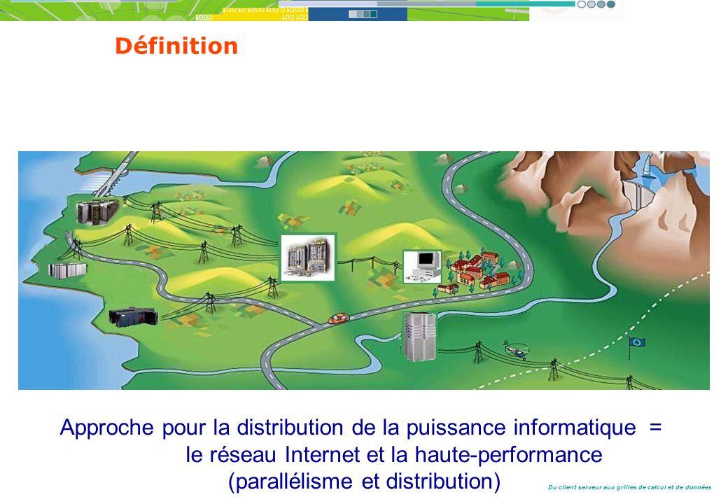 Du client serveur aux grilles de calcul et de données Définition Approche pour la distribution de la puissance informatique = le réseau Internet et la haute-performance (parallélisme et distribution)