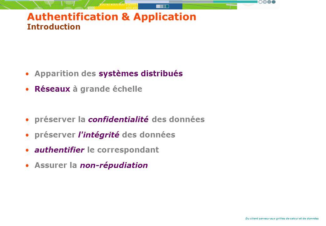 Du client serveur aux grilles de calcul et de données Authentification & Application Introduction Apparition des systèmes distribués Réseaux à grande échelle préserver la confidentialité des données préserver l intégrité des données authentifier le correspondant Assurer la non-répudiation