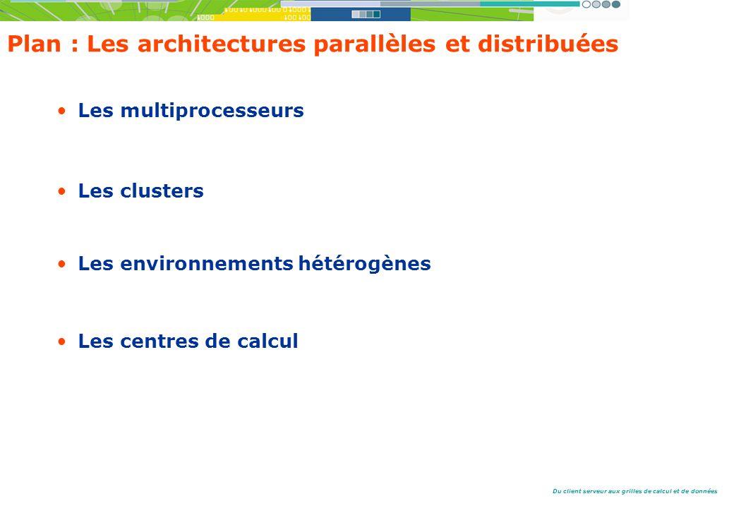 Du client serveur aux grilles de calcul et de données Plan : Les architectures parallèles et distribuées Les multiprocesseurs Les clusters Les environnements hétérogènes Les centres de calcul