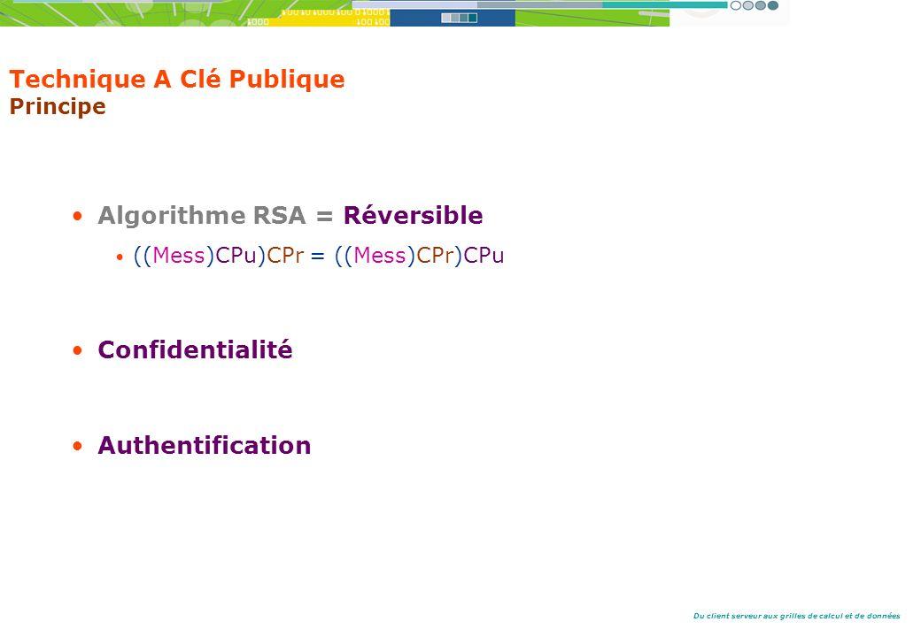 Du client serveur aux grilles de calcul et de données Algorithme RSA = Réversible ((Mess)CPu)CPr = ((Mess)CPr)CPu Confidentialité Authentification Technique A Clé Publique Principe