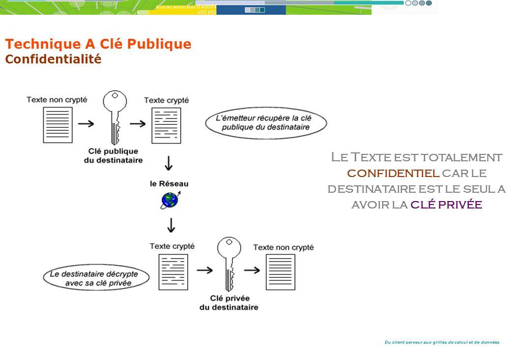 Du client serveur aux grilles de calcul et de données Technique A Clé Publique Confidentialité Le Texte est totalement confidentiel car le destinataire est le seul a avoir la clé privée