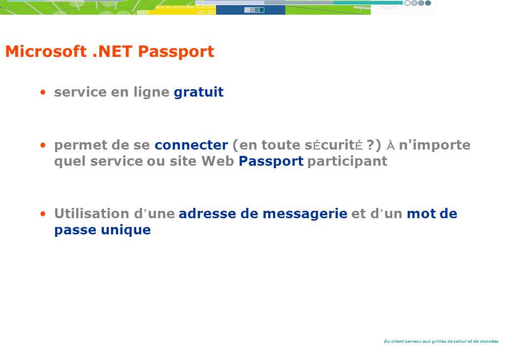 Du client serveur aux grilles de calcul et de données Microsoft.NET Passport service en ligne gratuit permet de se connecter (en toute s é curit é ?) à n importe quel service ou site Web Passport participant Utilisation d une adresse de messagerie et d un mot de passe unique