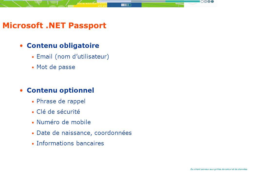 Du client serveur aux grilles de calcul et de données Microsoft.NET Passport Contenu obligatoire Email (nom dutilisateur) Mot de passe Contenu optionnel Phrase de rappel Clé de sécurité Numéro de mobile Date de naissance, coordonnées Informations bancaires