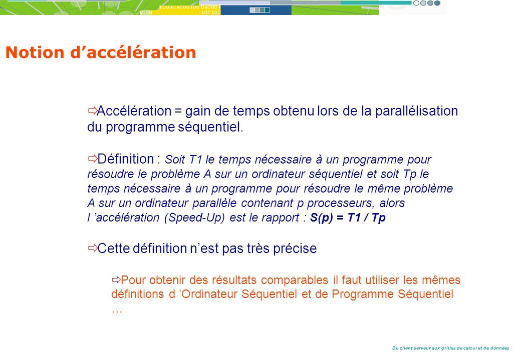 Du client serveur aux grilles de calcul et de données Accélération = gain de temps obtenu lors de la parallélisation du programme séquentiel.