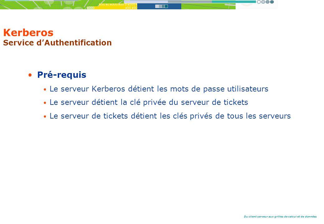 Du client serveur aux grilles de calcul et de données Kerberos Service dAuthentification Pré-requis Le serveur Kerberos détient les mots de passe utilisateurs Le serveur détient la clé privée du serveur de tickets Le serveur de tickets détient les clés privés de tous les serveurs