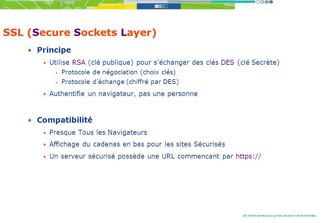 Du client serveur aux grilles de calcul et de données SSL (Secure Sockets Layer) Principe Utilise RSA (clé publique) pour séchanger des clés DES (clé Secrète) Protocole de négociation (choix clés) Protocole déchange (chiffré par DES) Authentifie un navigateur, pas une personne Compatibilité Presque Tous les Navigateurs Affichage du cadenas en bas pour les sites Sécurisés Un serveur sécurisé possède une URL commencant par https://