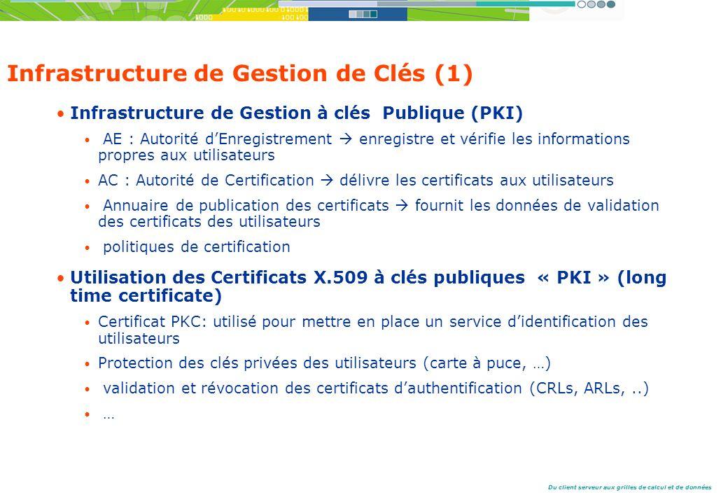 Du client serveur aux grilles de calcul et de données Infrastructure de Gestion de Clés (1) Infrastructure de Gestion à clés Publique (PKI) AE : Autorité dEnregistrement enregistre et vérifie les informations propres aux utilisateurs AC : Autorité de Certification délivre les certificats aux utilisateurs Annuaire de publication des certificats fournit les données de validation des certificats des utilisateurs politiques de certification Utilisation des Certificats X.509 à clés publiques « PKI » (long time certificate) Certificat PKC: utilisé pour mettre en place un service didentification des utilisateurs Protection des clés privées des utilisateurs (carte à puce, …) validation et révocation des certificats dauthentification (CRLs, ARLs,..) …
