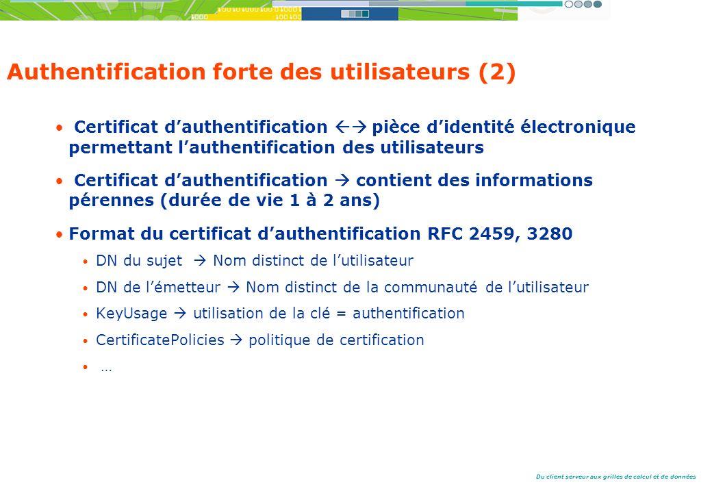 Du client serveur aux grilles de calcul et de données Authentification forte des utilisateurs (2) Certificat dauthentification pièce didentité électronique permettant lauthentification des utilisateurs Certificat dauthentification contient des informations pérennes (durée de vie 1 à 2 ans) Format du certificat dauthentification RFC 2459, 3280 DN du sujet Nom distinct de lutilisateur DN de lémetteur Nom distinct de la communauté de lutilisateur KeyUsage utilisation de la clé = authentification CertificatePolicies politique de certification …
