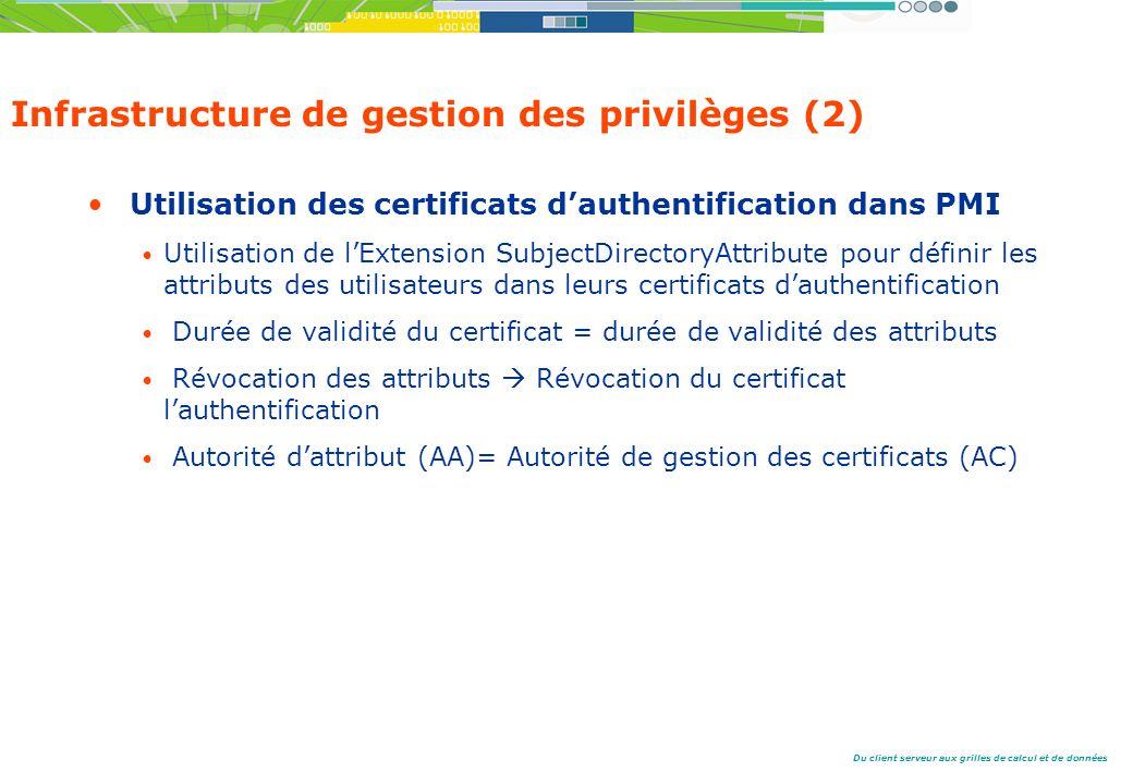 Du client serveur aux grilles de calcul et de données Infrastructure de gestion des privilèges (2) Utilisation des certificats dauthentification dans PMI Utilisation de lExtension SubjectDirectoryAttribute pour définir les attributs des utilisateurs dans leurs certificats dauthentification Durée de validité du certificat = durée de validité des attributs Révocation des attributs Révocation du certificat lauthentification Autorité dattribut (AA)= Autorité de gestion des certificats (AC)