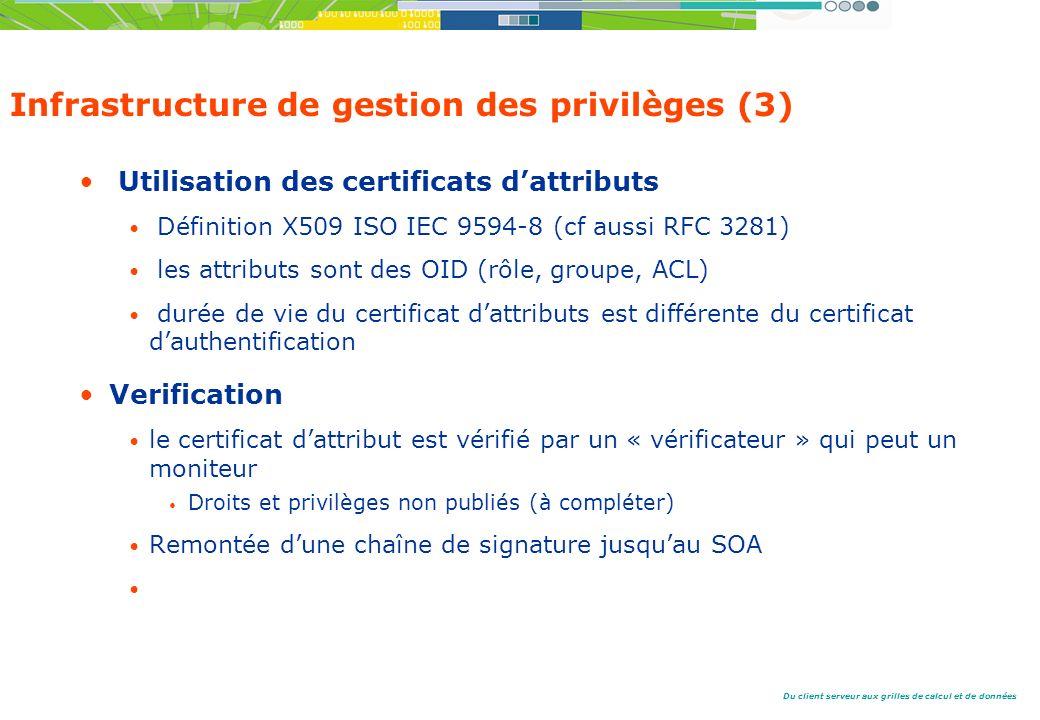 Du client serveur aux grilles de calcul et de données Infrastructure de gestion des privilèges (3) Utilisation des certificats dattributs Définition X509 ISO IEC 9594-8 (cf aussi RFC 3281) les attributs sont des OID (rôle, groupe, ACL) durée de vie du certificat dattributs est différente du certificat dauthentification Verification le certificat dattribut est vérifié par un « vérificateur » qui peut un moniteur Droits et privilèges non publiés (à compléter) Remontée dune chaîne de signature jusquau SOA