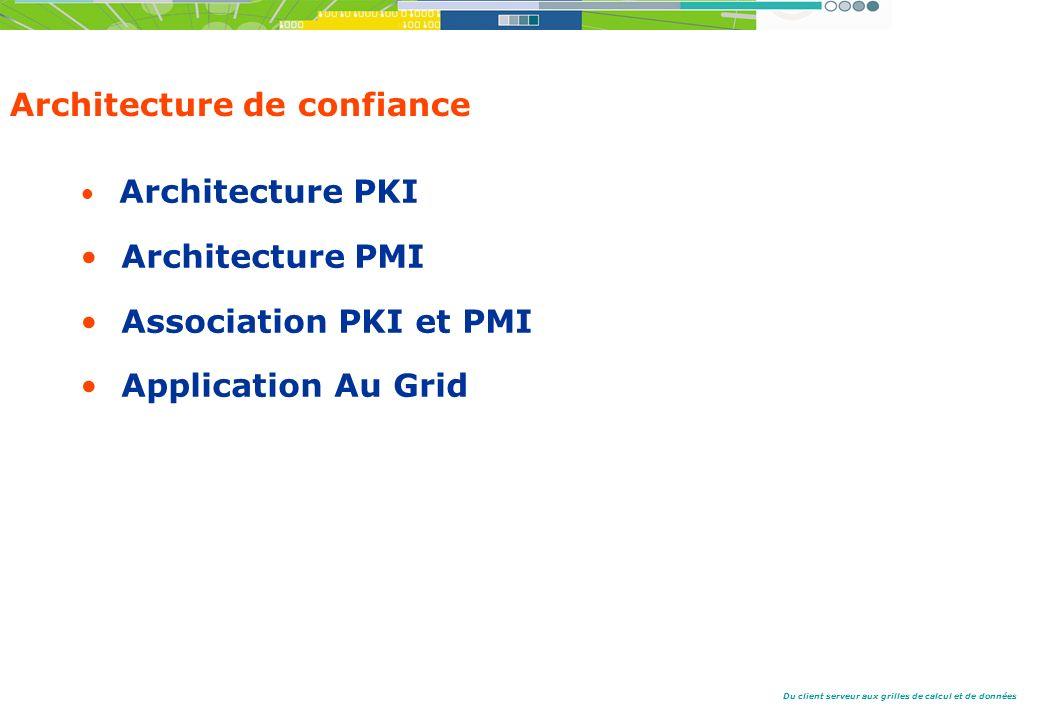 Du client serveur aux grilles de calcul et de données Architecture de confiance Architecture PKI Architecture PMI Association PKI et PMI Application Au Grid