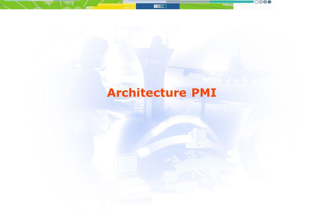 Architecture PMI