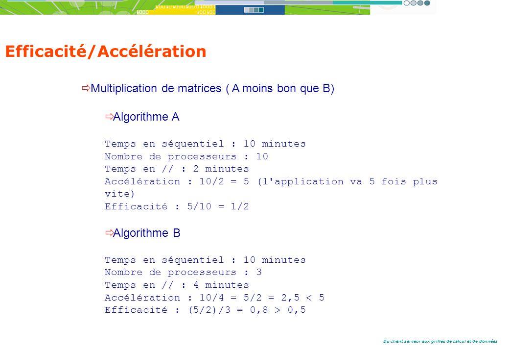 Du client serveur aux grilles de calcul et de données Multiplication de matrices ( A moins bon que B) Algorithme A Temps en séquentiel : 10 minutes Nombre de processeurs : 10 Temps en // : 2 minutes Accélération : 10/2 = 5 (l application va 5 fois plus vite) Efficacité : 5/10 = 1/2 Algorithme B Temps en séquentiel : 10 minutes Nombre de processeurs : 3 Temps en // : 4 minutes Accélération : 10/4 = 5/2 = 2,5 < 5 Efficacité : (5/2)/3 = 0,8 > 0,5 Efficacité/Accélération