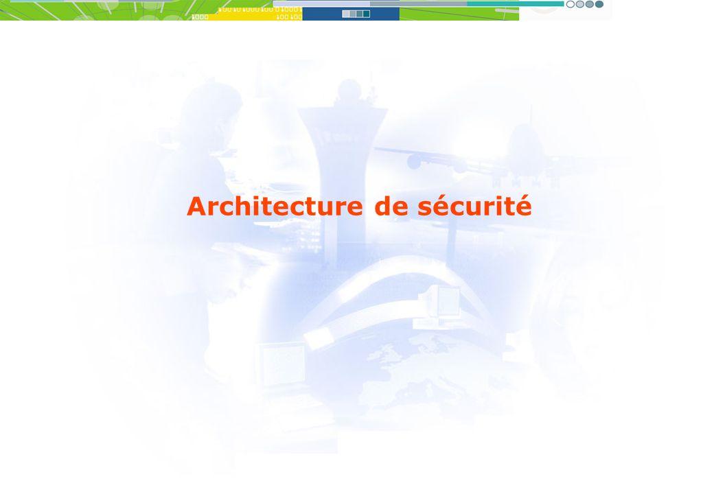 Architecture de sécurité