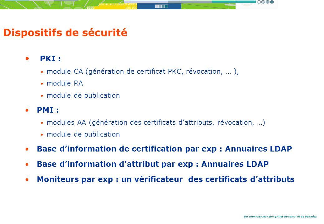 Du client serveur aux grilles de calcul et de données Dispositifs de sécurité PKI : module CA (génération de certificat PKC, révocation, … ), module RA module de publication PMI : modules AA (génération des certificats dattributs, révocation, …) module de publication Base dinformation de certification par exp : Annuaires LDAP Base dinformation dattribut par exp : Annuaires LDAP Moniteurs par exp : un vérificateur des certificats dattributs