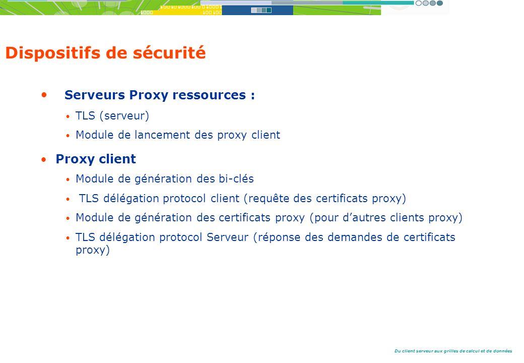 Du client serveur aux grilles de calcul et de données Dispositifs de sécurité Serveurs Proxy ressources : TLS (serveur) Module de lancement des proxy client Proxy client Module de génération des bi-clés TLS délégation protocol client (requête des certificats proxy) Module de génération des certificats proxy (pour dautres clients proxy) TLS délégation protocol Serveur (réponse des demandes de certificats proxy)