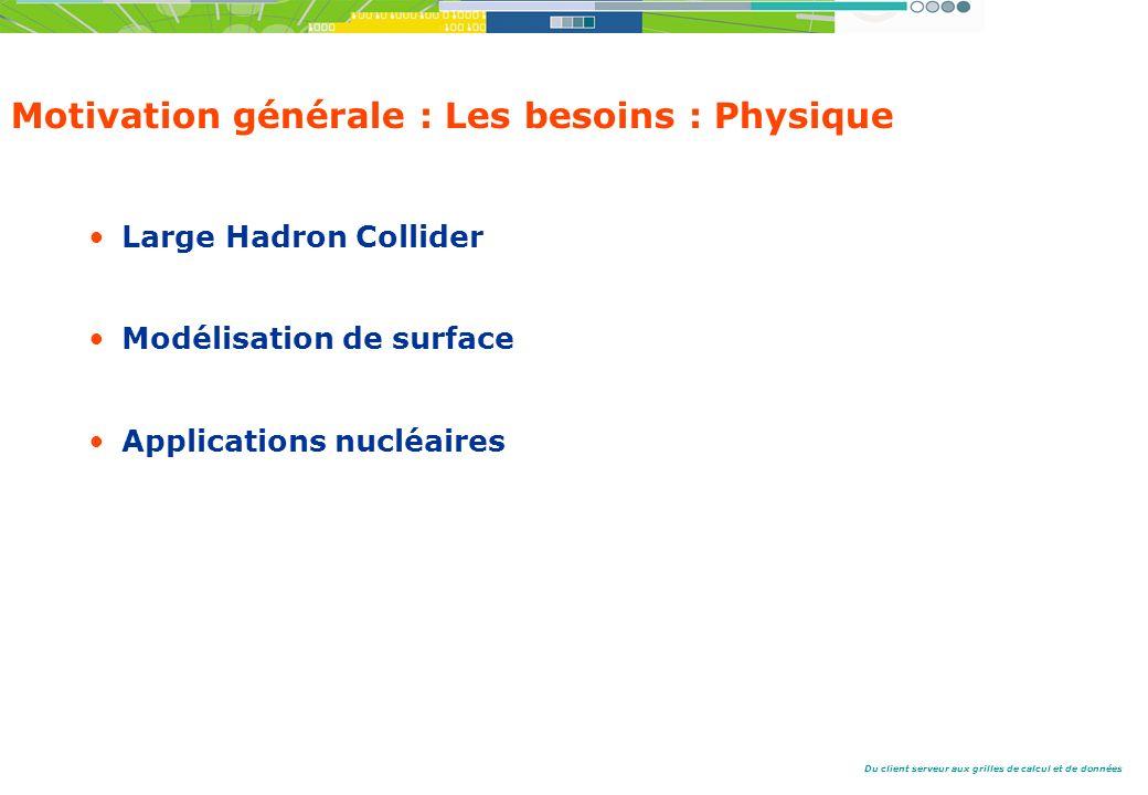 Du client serveur aux grilles de calcul et de données Motivation générale : Les besoins : Physique Large Hadron Collider Modélisation de surface Applications nucléaires