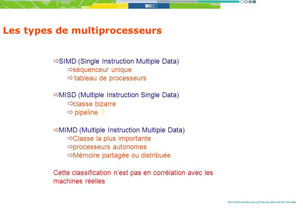 Du client serveur aux grilles de calcul et de données SIMD (Single Instruction Multiple Data) séquenceur unique tableau de processeurs MISD (Multiple Instruction Single Data) classe bizarre pipeline .
