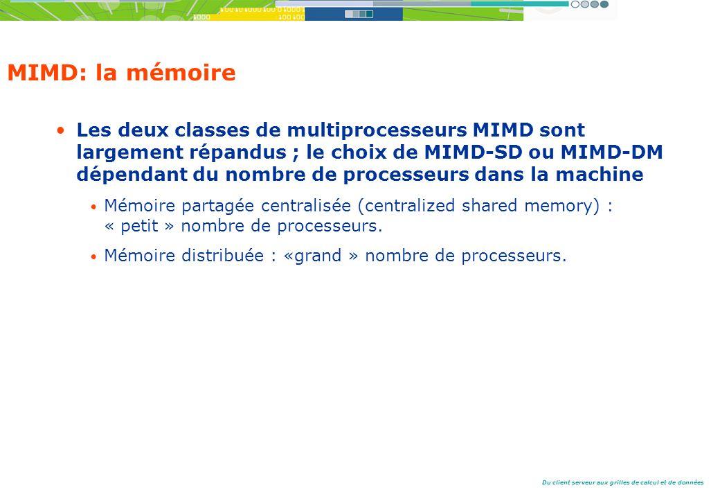 Du client serveur aux grilles de calcul et de données MIMD: la mémoire Les deux classes de multiprocesseurs MIMD sont largement répandus ; le choix de MIMD-SD ou MIMD-DM dépendant du nombre de processeurs dans la machine Mémoire partagée centralisée (centralized shared memory) : « petit » nombre de processeurs.