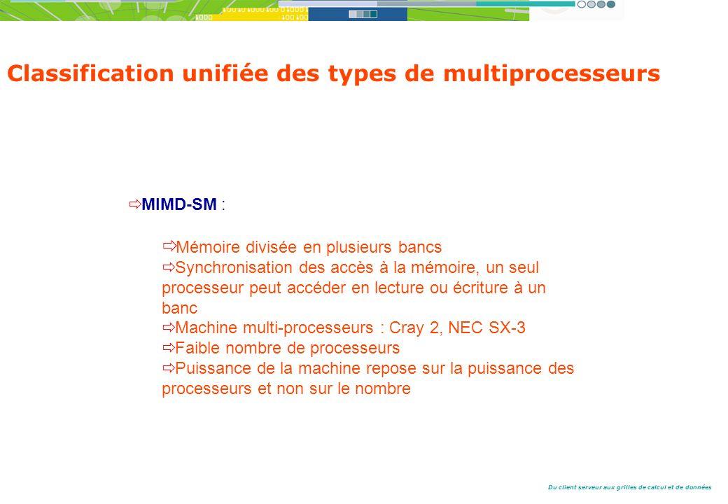 Du client serveur aux grilles de calcul et de données MIMD-SM : Mémoire divisée en plusieurs bancs Synchronisation des accès à la mémoire, un seul processeur peut accéder en lecture ou écriture à un banc Machine multi-processeurs : Cray 2, NEC SX-3 Faible nombre de processeurs Puissance de la machine repose sur la puissance des processeurs et non sur le nombre Classification unifiée des types de multiprocesseurs