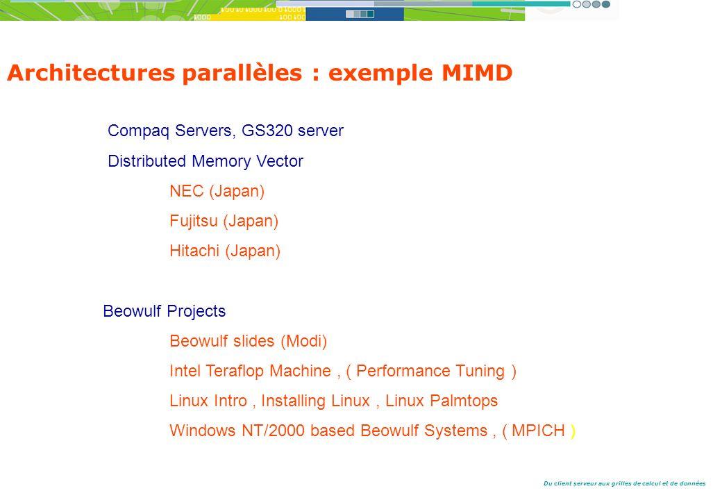 Du client serveur aux grilles de calcul et de données Compaq Servers, GS320 server Distributed Memory Vector NEC (Japan) Fujitsu (Japan) Hitachi (Japan) Beowulf Projects Beowulf slides (Modi) Intel Teraflop Machine, ( Performance Tuning ) Linux Intro, Installing Linux, Linux Palmtops Windows NT/2000 based Beowulf Systems, ( MPICH ) Architectures parallèles : exemple MIMD