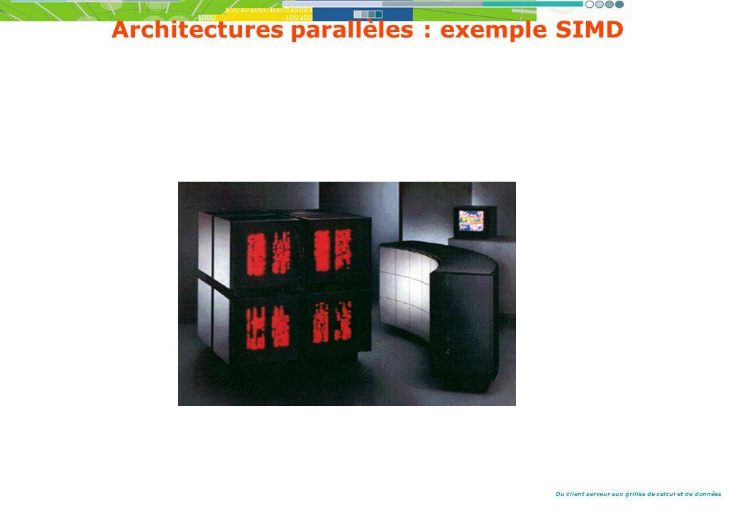 Du client serveur aux grilles de calcul et de données Architectures parallèles : exemple SIMD