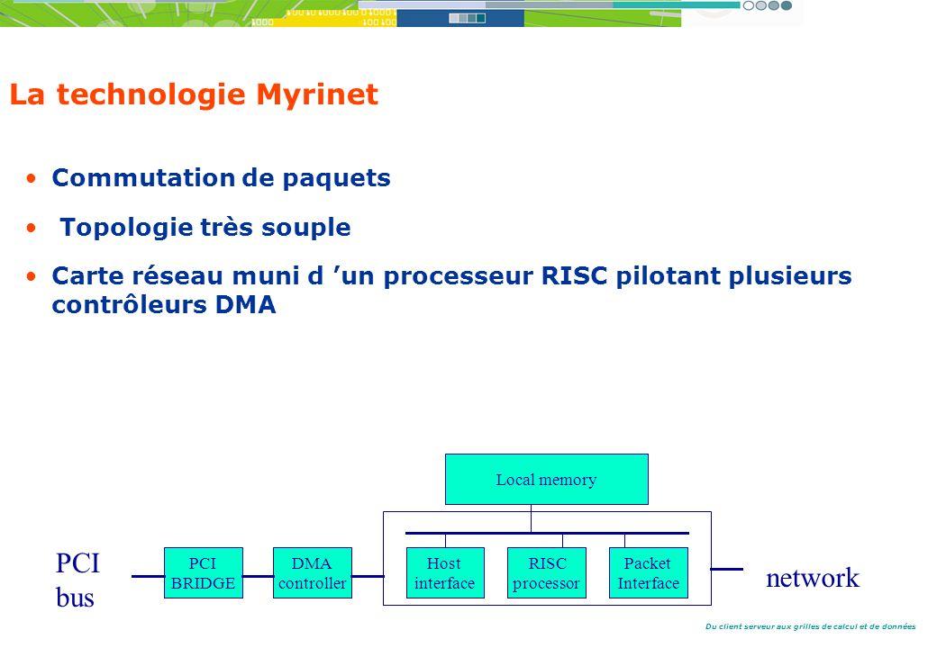 Du client serveur aux grilles de calcul et de données La technologie Myrinet Commutation de paquets Topologie très souple Carte réseau muni d un processeur RISC pilotant plusieurs contrôleurs DMA PCI BRIDGE DMA controller RISC processor Host interface Packet Interface Local memory PCI bus network