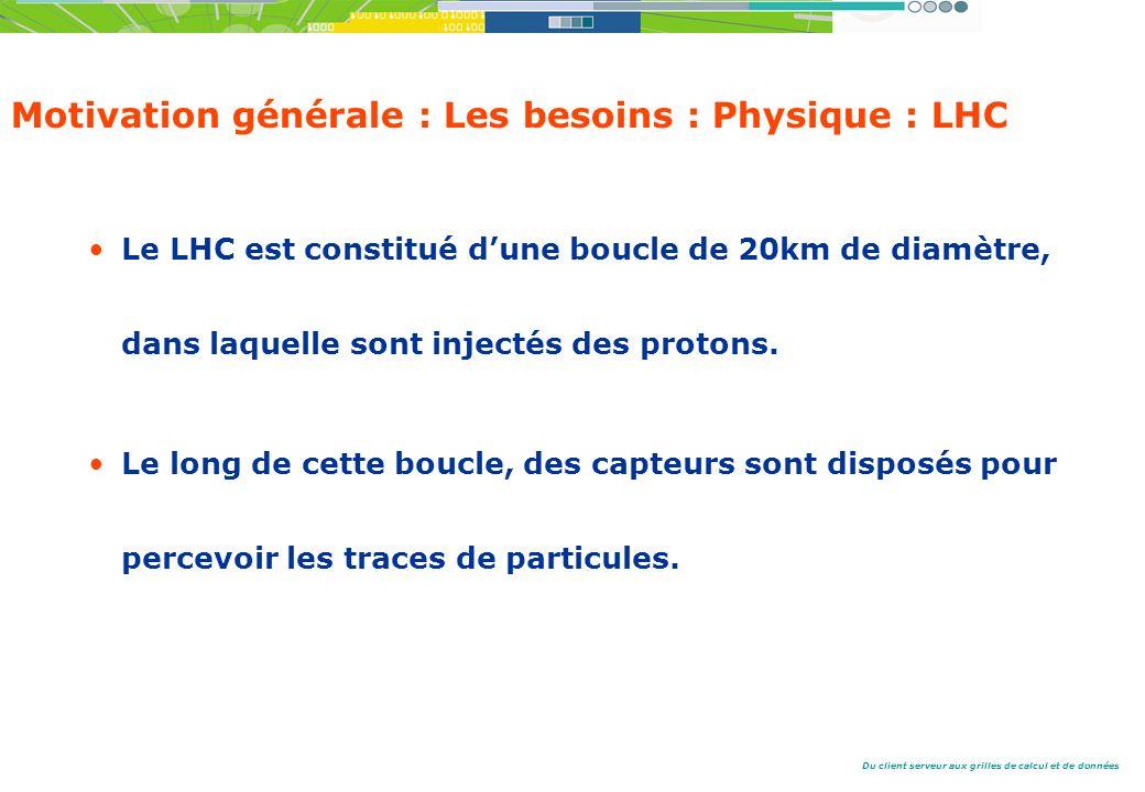 Du client serveur aux grilles de calcul et de données Motivation générale : Les besoins : Physique : LHC Le LHC est constitué dune boucle de 20km de diamètre, dans laquelle sont injectés des protons.