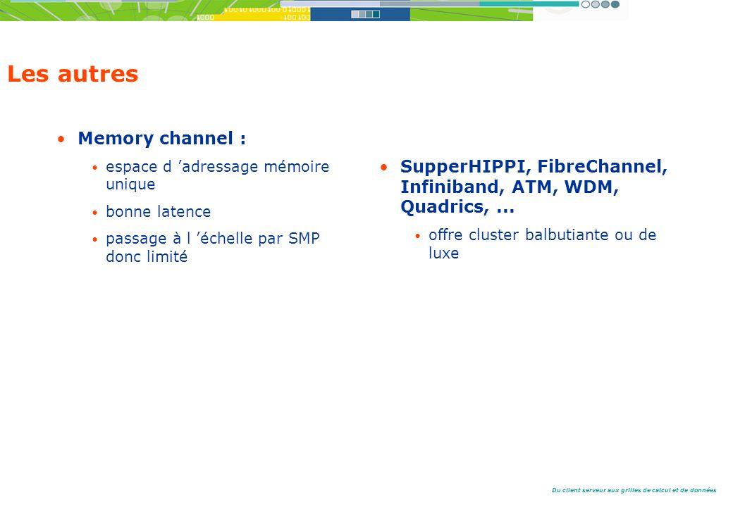 Du client serveur aux grilles de calcul et de données Les autres Memory channel : espace d adressage mémoire unique bonne latence passage à l échelle par SMP donc limité SupperHIPPI, FibreChannel, Infiniband, ATM, WDM, Quadrics,...