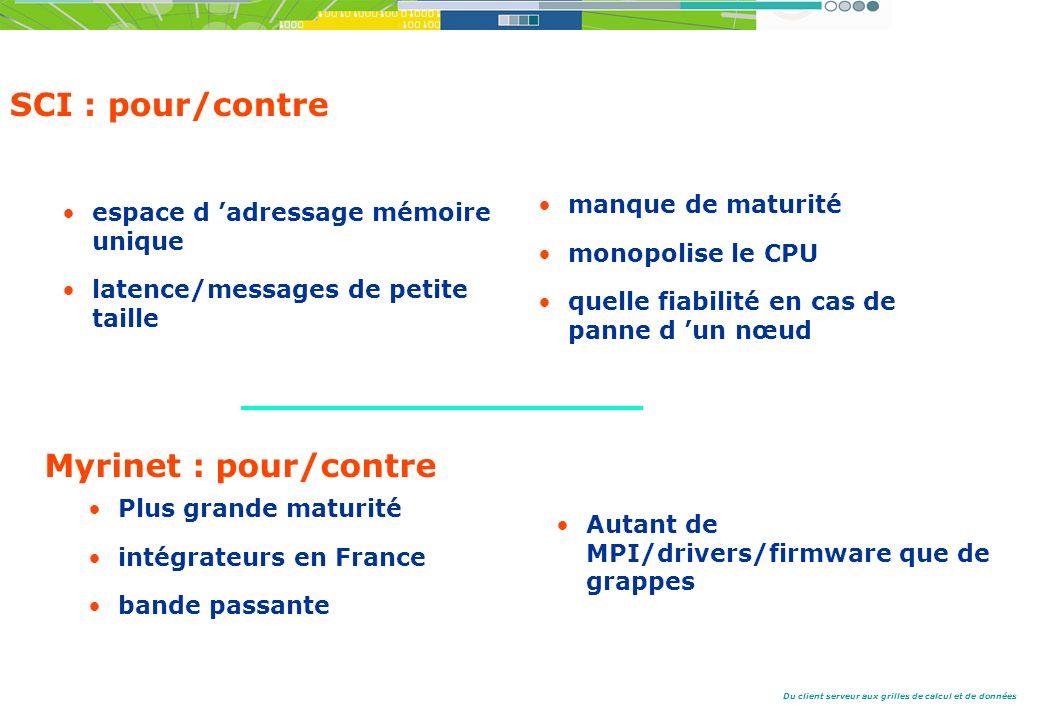 Du client serveur aux grilles de calcul et de données SCI : pour/contre espace d adressage mémoire unique latence/messages de petite taille manque de maturité monopolise le CPU quelle fiabilité en cas de panne d un nœud Myrinet : pour/contre Plus grande maturité intégrateurs en France bande passante Autant de MPI/drivers/firmware que de grappes